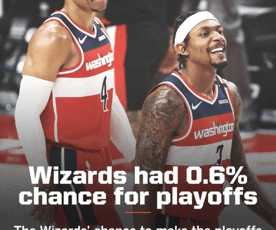 Wizards end Pacers: clinched No.8 seed in playoffs, send Indian for packing